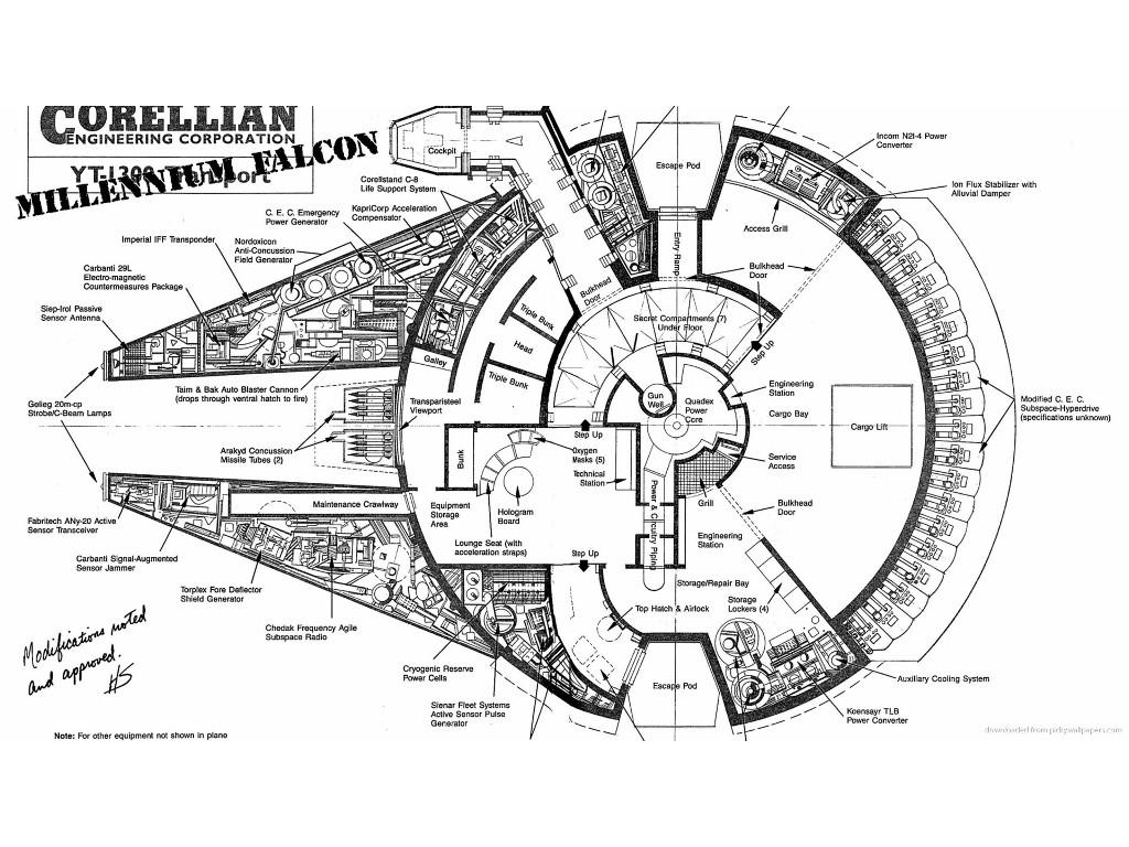 Star Wars Wallpaper: Millennium Falcon - Schematics